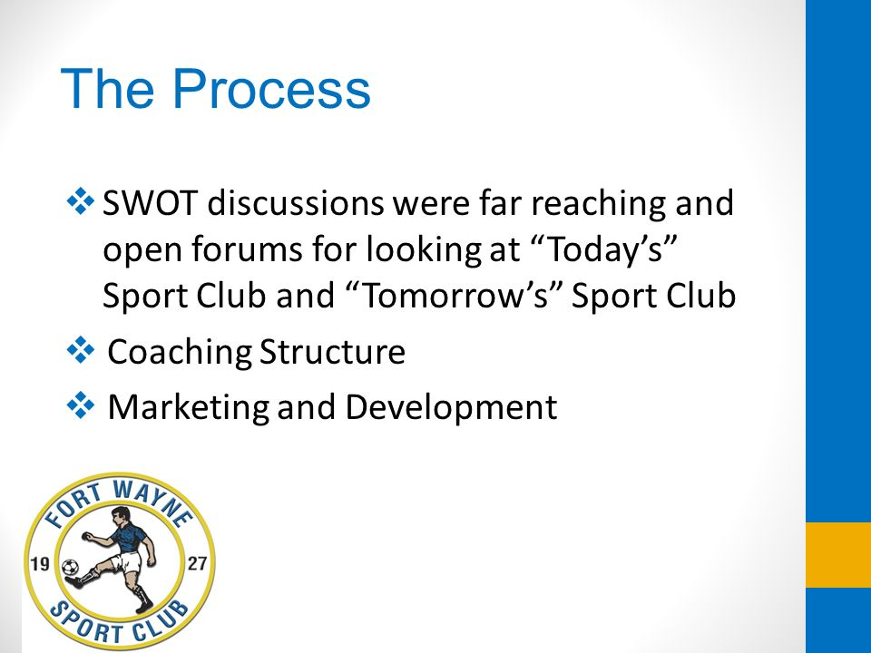 The Process SWOT discussions were far reaching and open forums for looking at Today's Sport Club and Tomorrow's Sport Club.