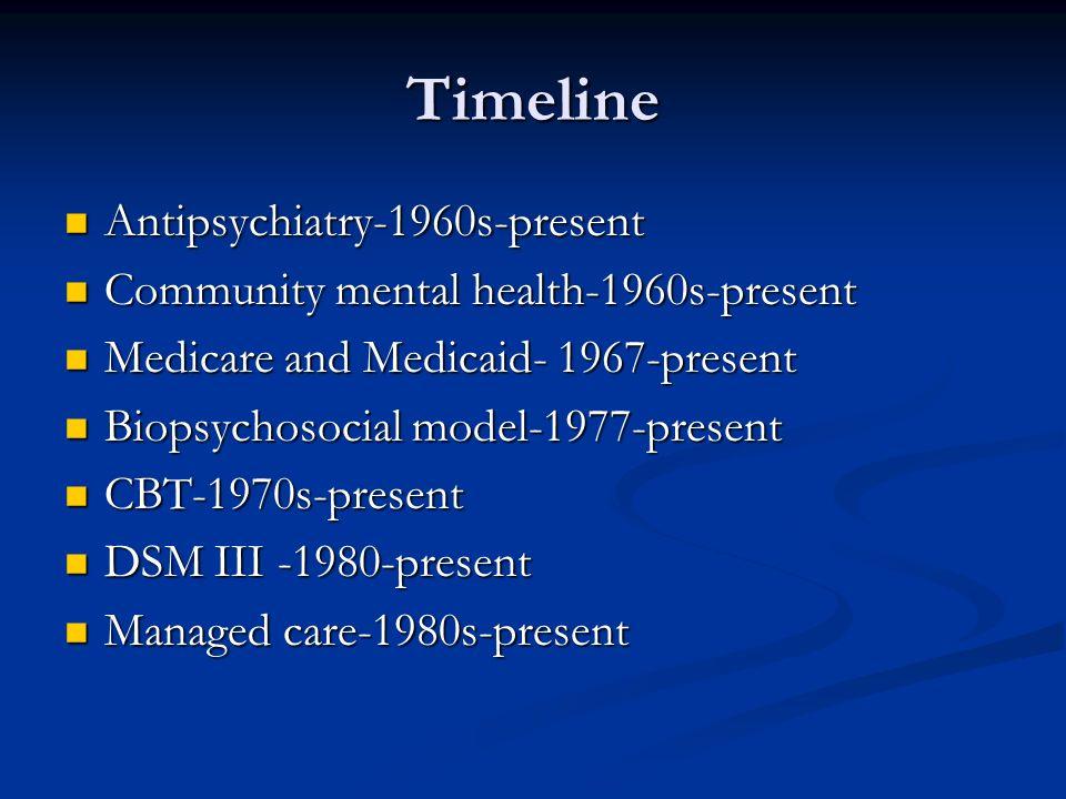 Timeline Antipsychiatry-1960s-present