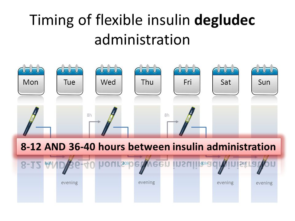 Timing of flexible insulin degludec administration