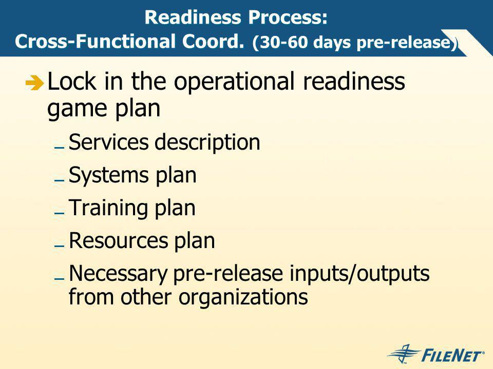Readiness Process: Cross-Functional Coord. (30-60 days pre-release)