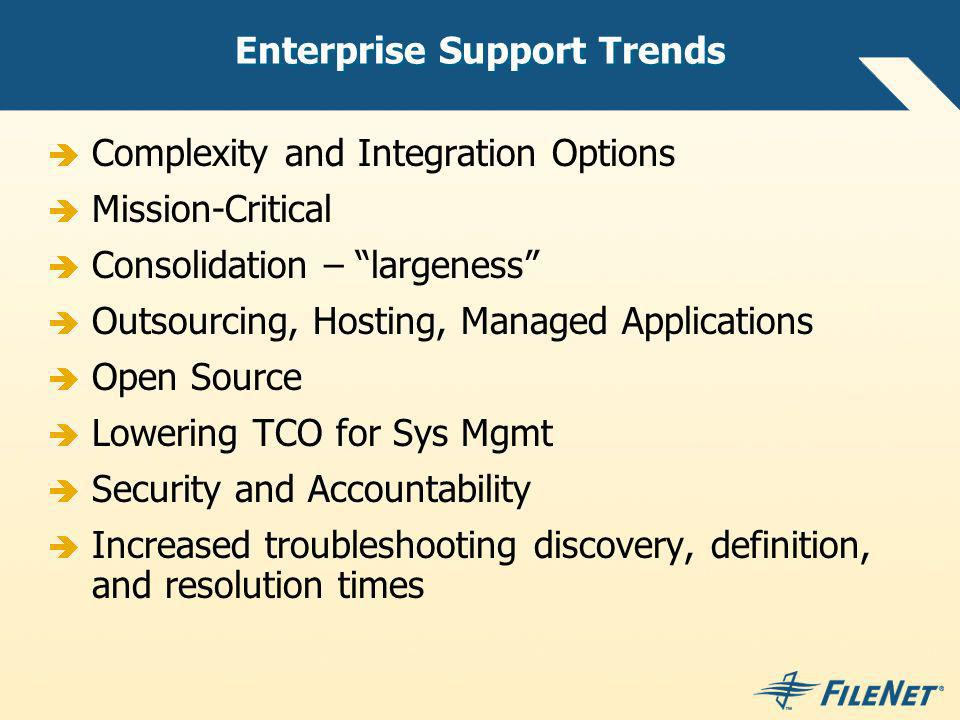 Enterprise Support Trends