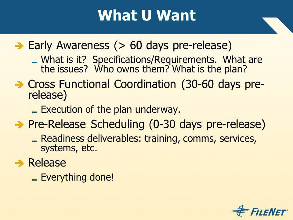 What U Want Early Awareness (> 60 days pre-release)