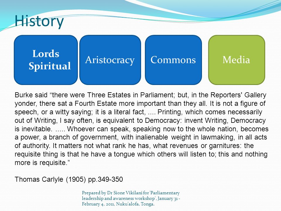 History Lords Spiritual Aristocracy Commons Media