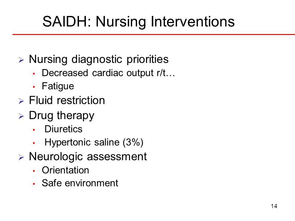 SAIDH: Nursing Interventions