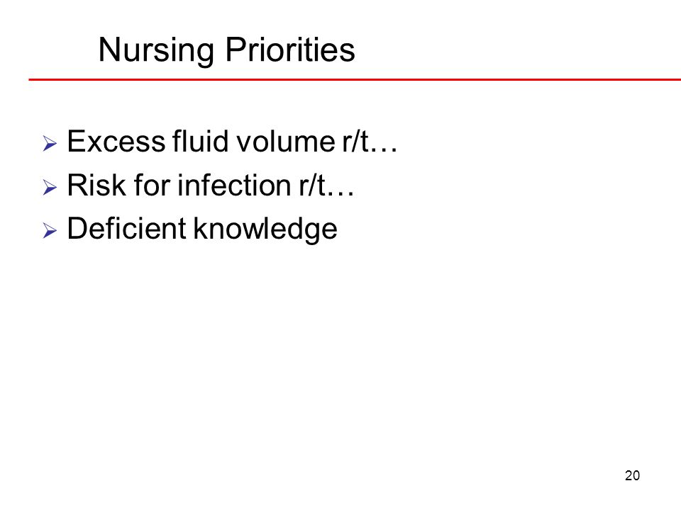 Nursing Priorities Excess fluid volume r/t… Risk for infection r/t…