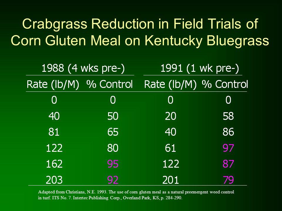 Crabgrass Reduction in Field Trials of Corn Gluten Meal on Kentucky Bluegrass