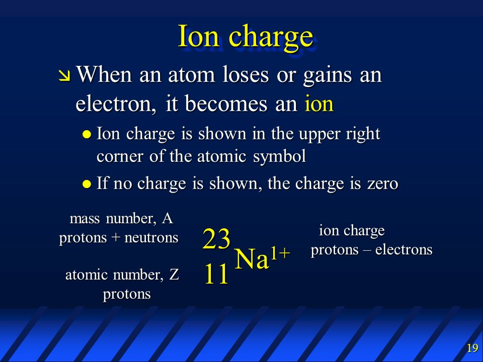 Ion charge When an atom loses or gains an electron, it becomes an ion. Ion charge is shown in the upper right corner of the atomic symbol.