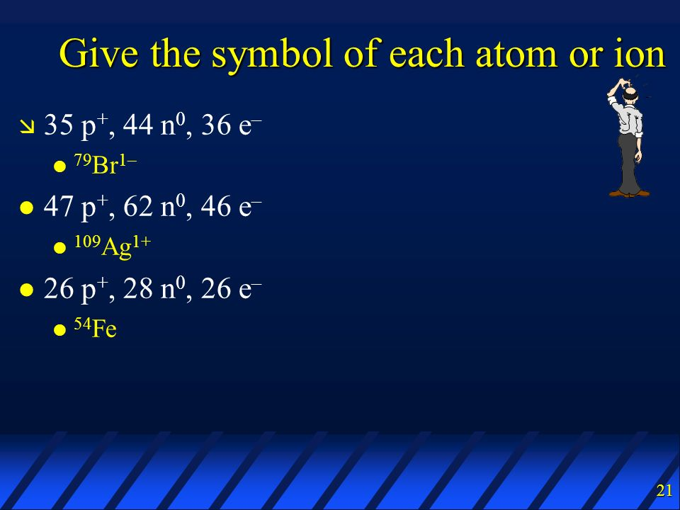 Give the symbol of each atom or ion