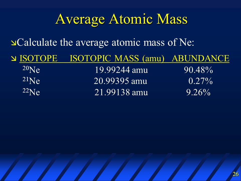 Average Atomic Mass Calculate the average atomic mass of Ne: