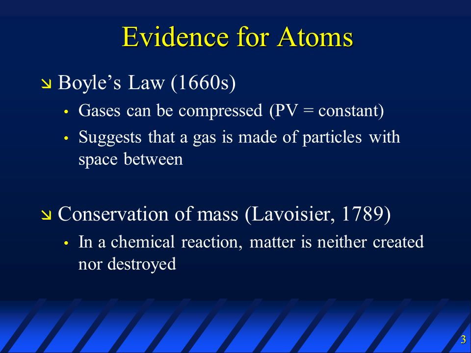 Evidence for Atoms Boyle's Law (1660s)