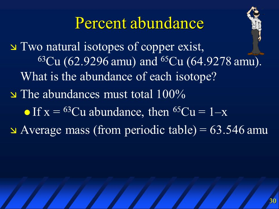 Percent abundance Two natural isotopes of copper exist, 63Cu (62.9296 amu) and 65Cu (64.9278 amu). What is the abundance of each isotope