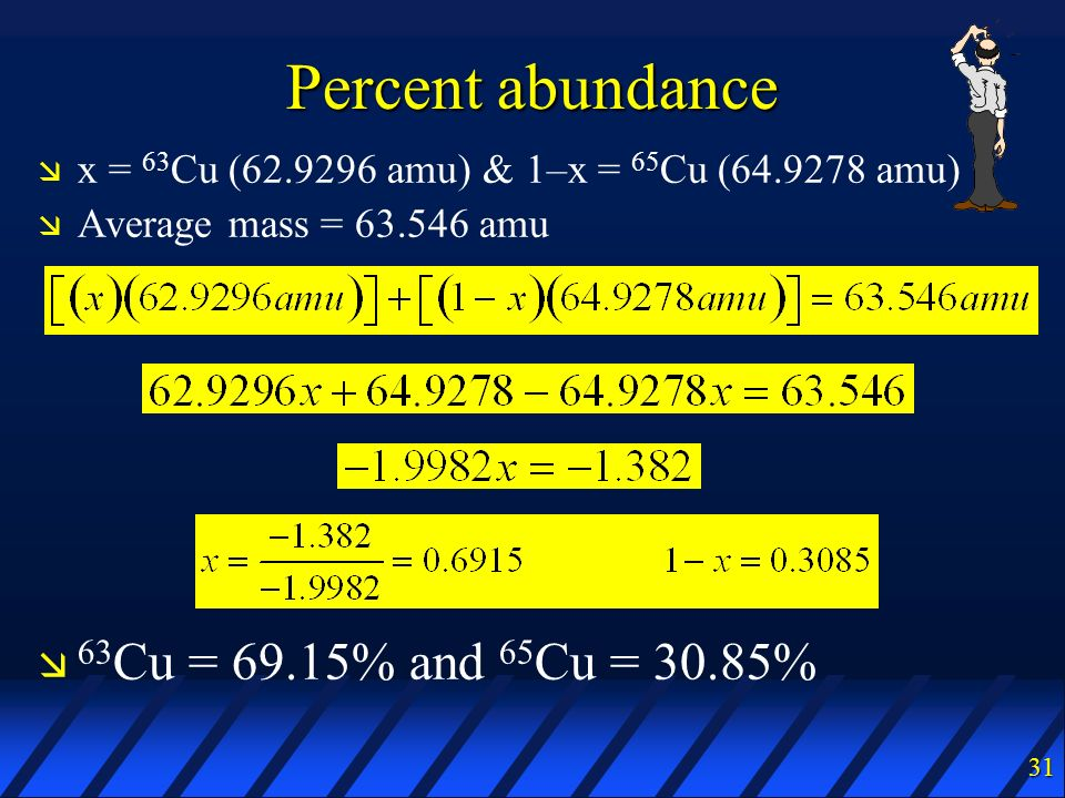 Percent abundance 63Cu = 69.15% and 65Cu = 30.85%