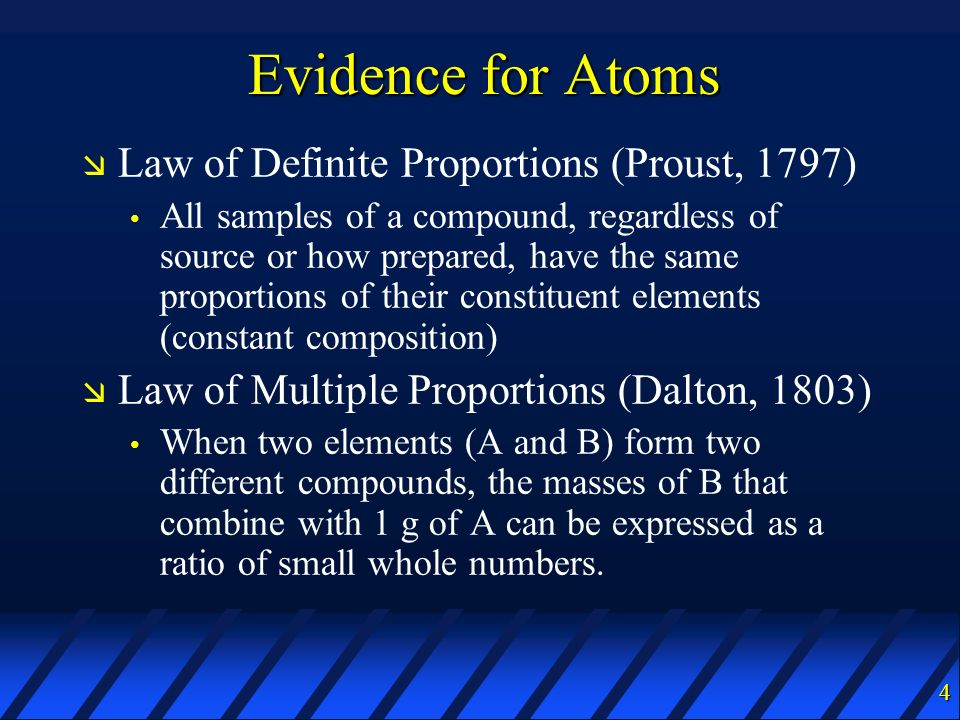 Evidence for Atoms Law of Definite Proportions (Proust, 1797)