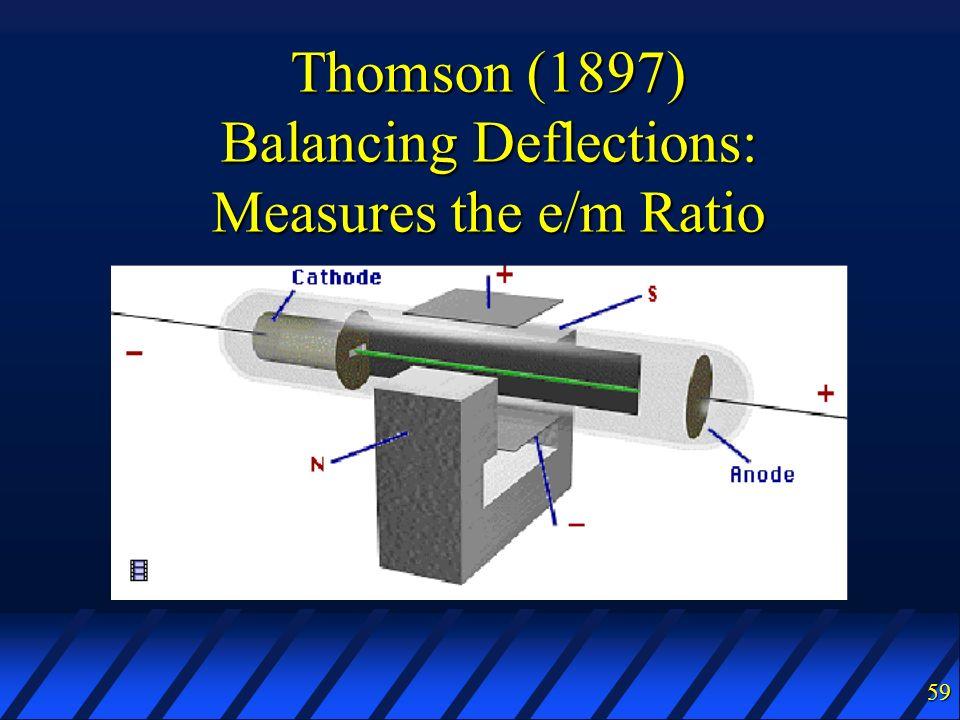 Balancing Deflections: