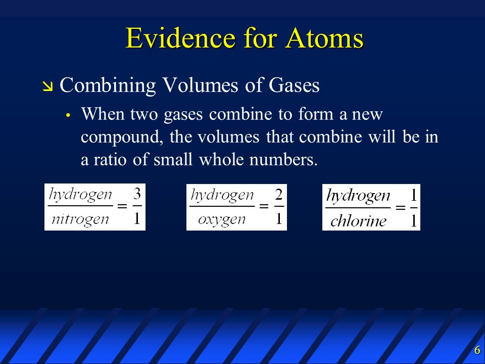 Evidence for Atoms Combining Volumes of Gases