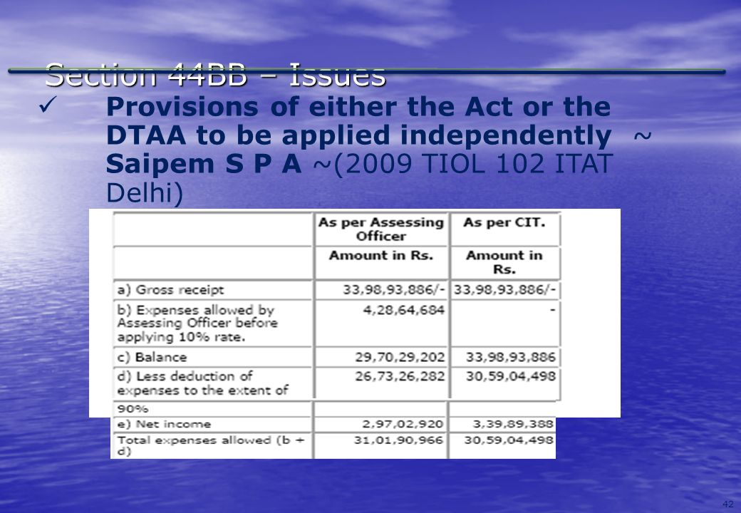 Section 44BB – Issues Provisions of either the Act or the DTAA to be applied independently ~ Saipem S P A ~(2009 TIOL 102 ITAT Delhi)