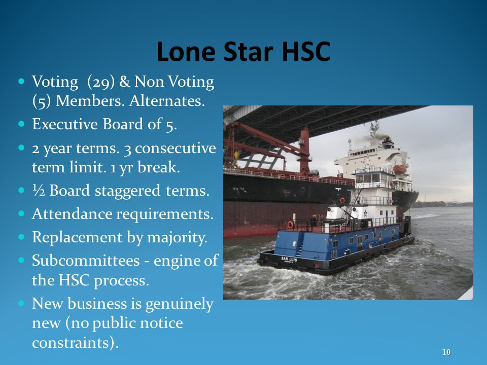 Lone Star HSC Voting (29) & Non Voting (5) Members. Alternates.