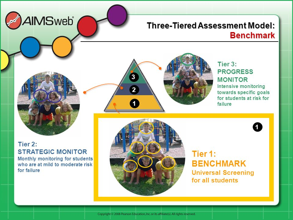 Three-Tiered Assessment Model: Benchmark