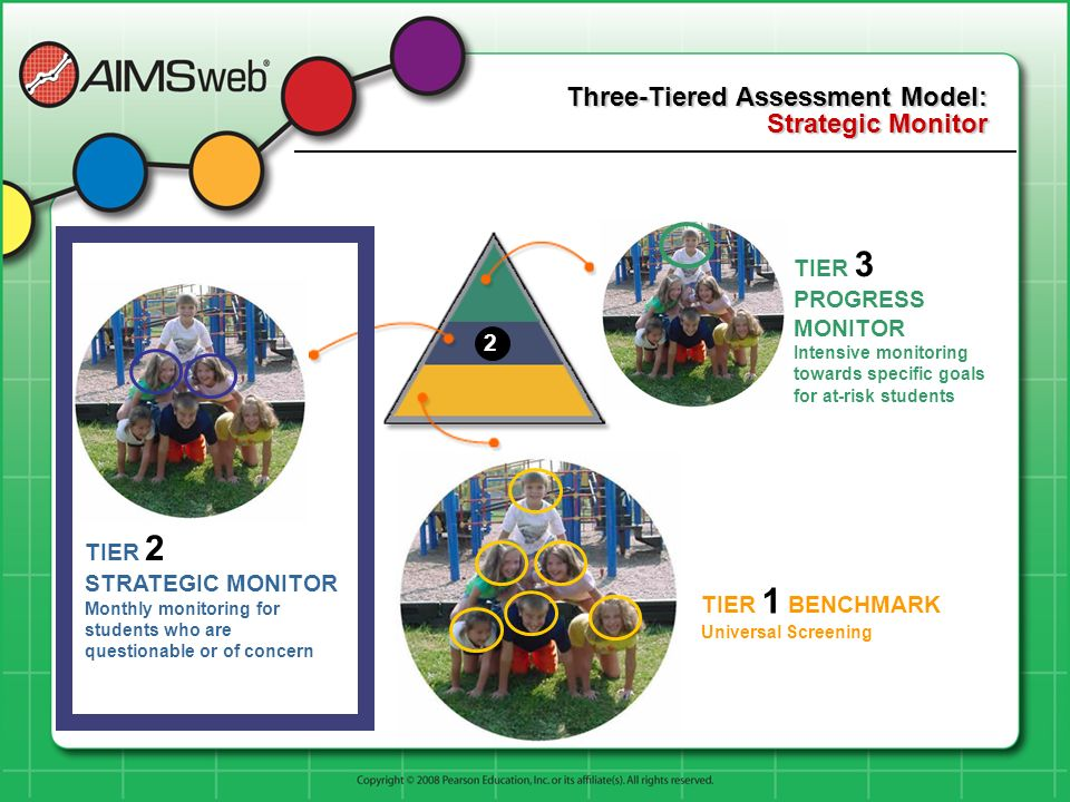 Three-Tiered Assessment Model: Strategic Monitor