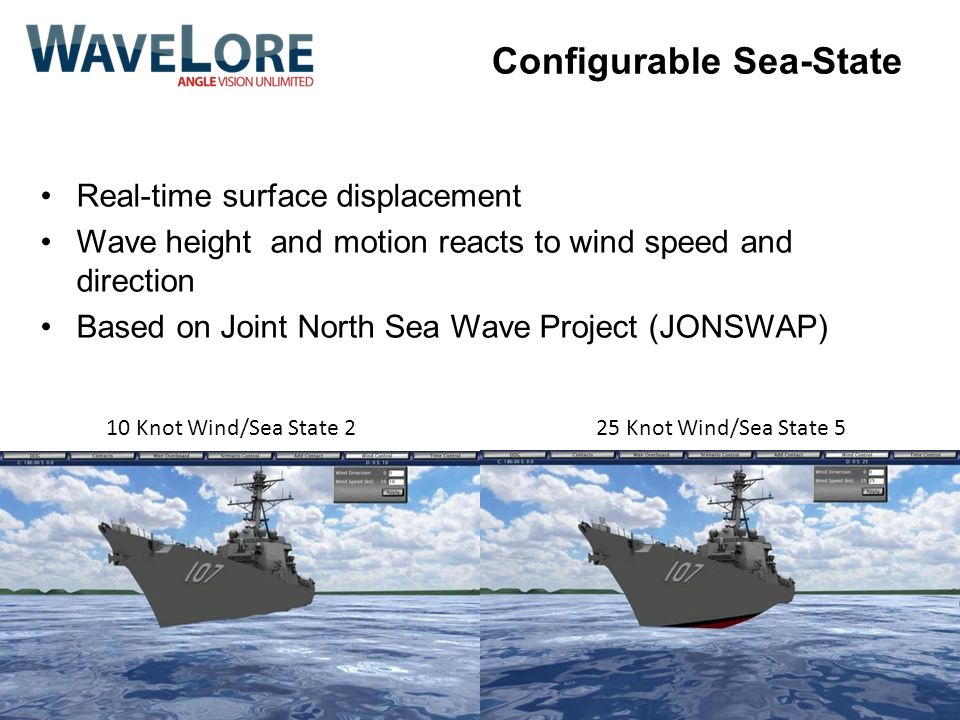 Configurable Sea-State