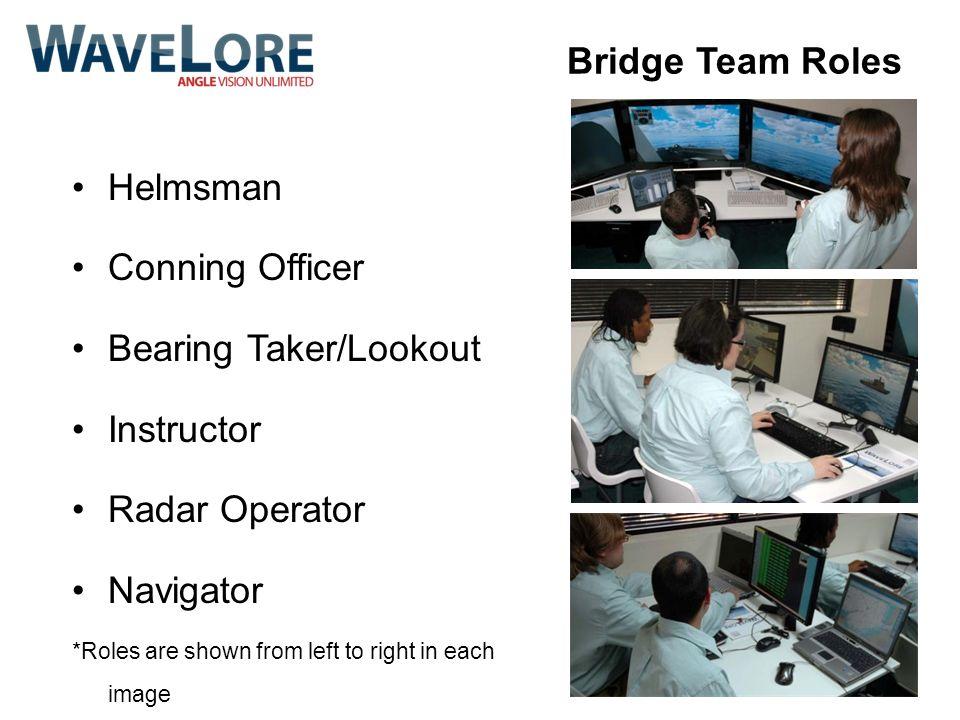 Bearing Taker/Lookout Instructor Radar Operator Navigator
