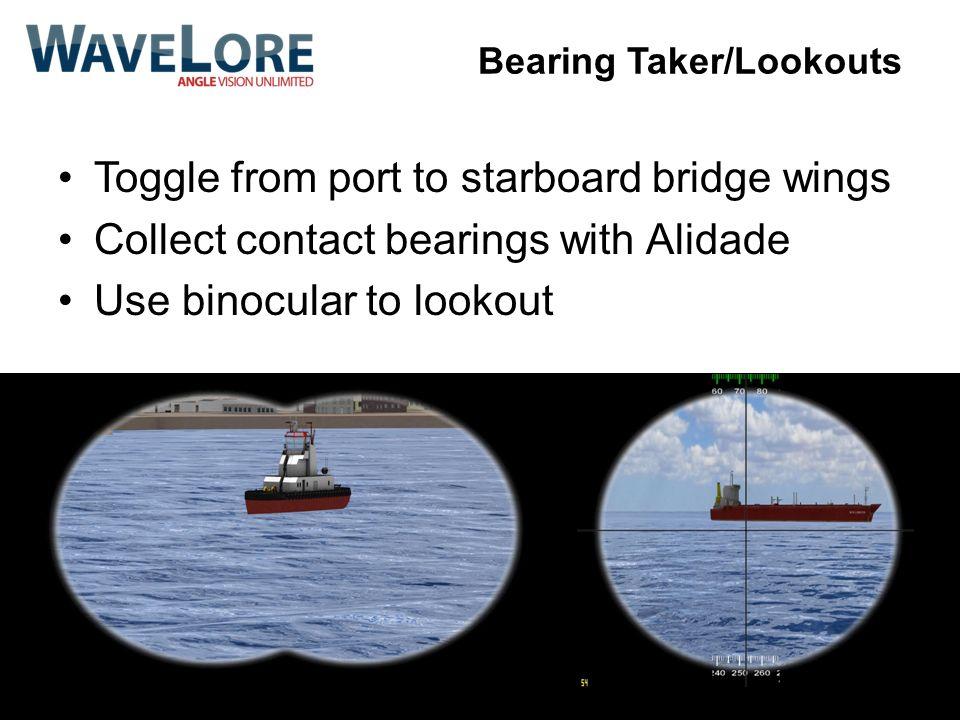 Bearing Taker/Lookouts