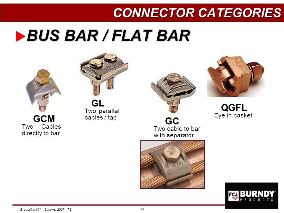BUS BAR / FLAT BAR CONNECTOR CATEGORIES GL QGFL GCM GC