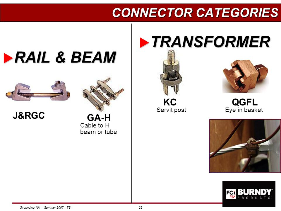 TRANSFORMER RAIL & BEAM CONNECTOR CATEGORIES KC QGFL J&RGC GA-H