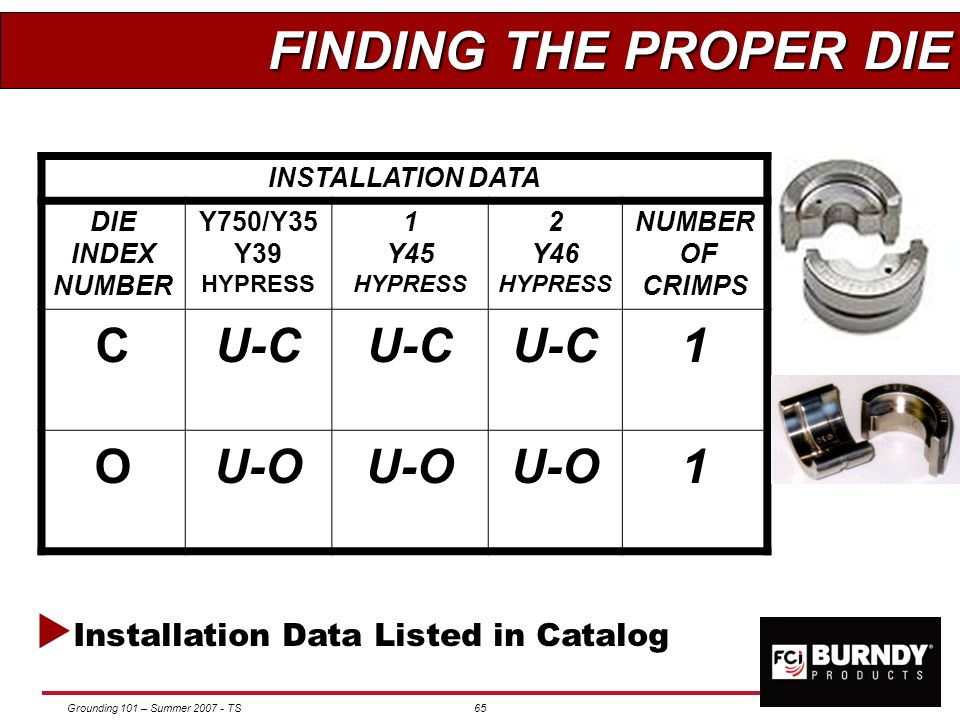 FINDING THE PROPER DIE C U-C O U-O Installation Data Listed in Catalog