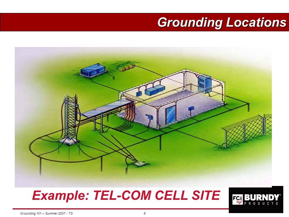 Example: TEL-COM CELL SITE