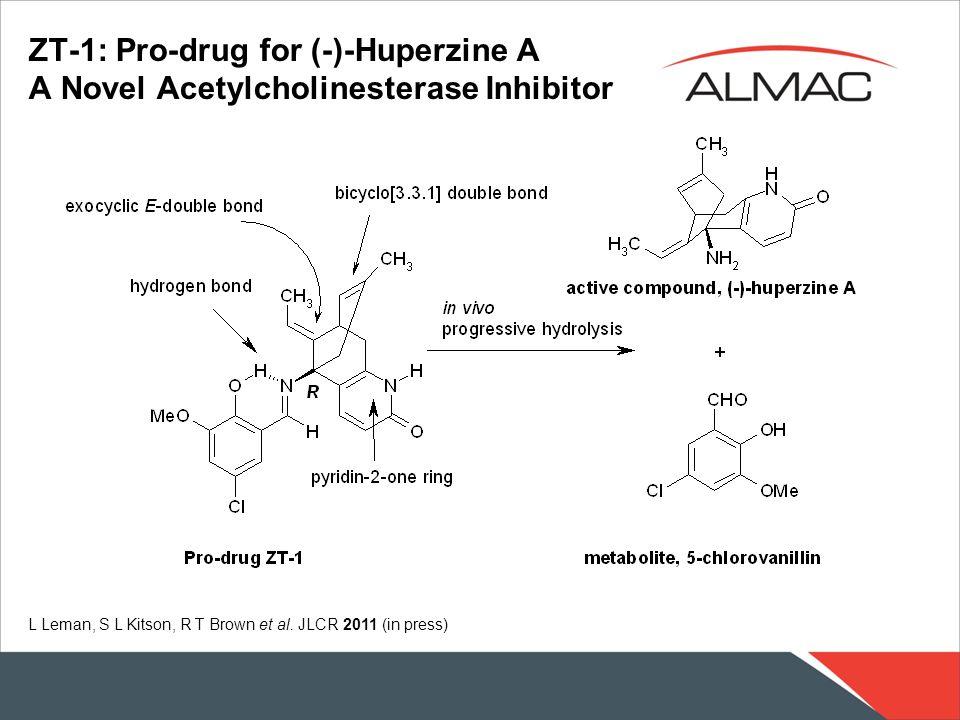 ZT-1: Pro-drug for (-)-Huperzine A A Novel Acetylcholinesterase Inhibitor