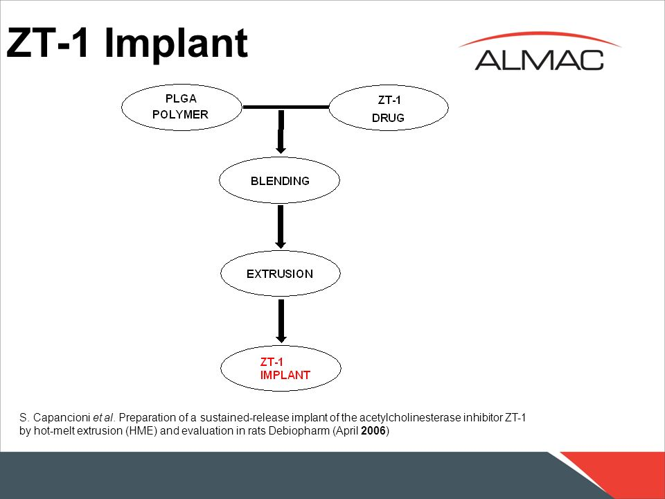 ZT-1 Implant S. Capancioni et al. Preparation of a sustained-release implant of the acetylcholinesterase inhibitor ZT-1.