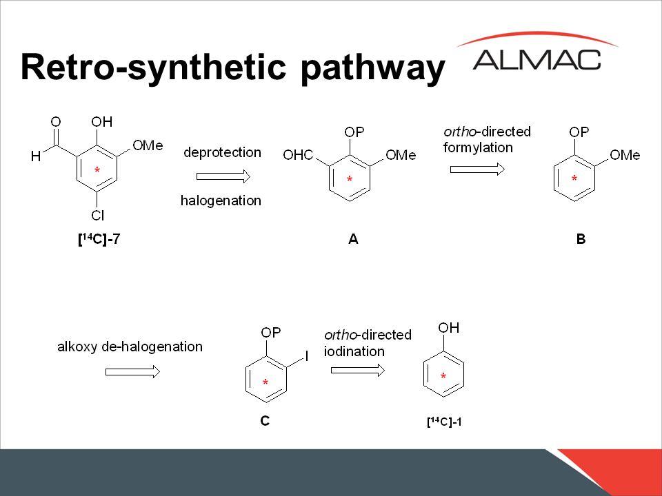 Retro-synthetic pathway