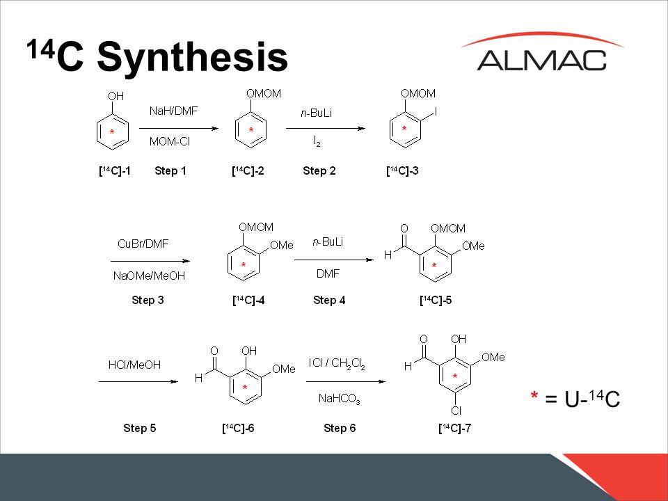 14C Synthesis * = U-14C