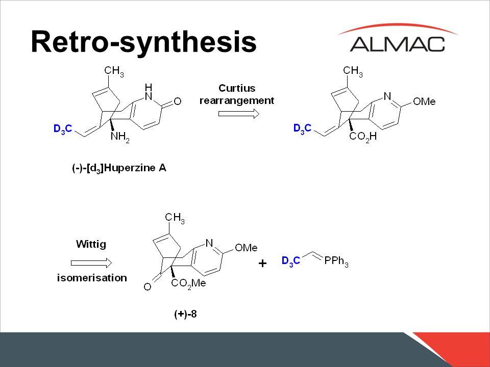 Retro-synthesis