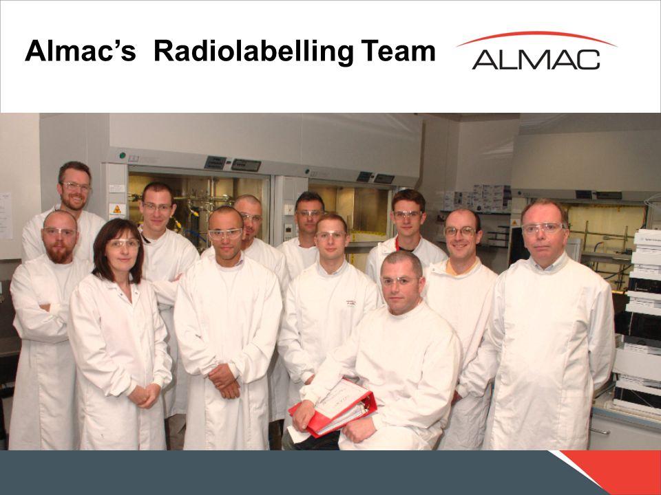 Almac's Radiolabelling Team