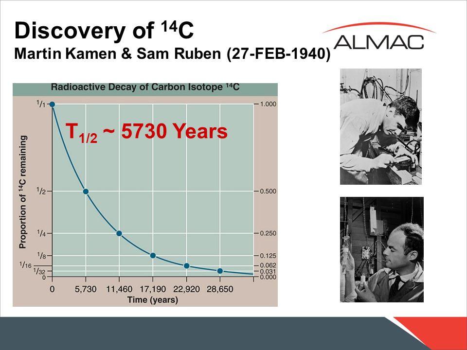 Discovery of 14C Martin Kamen & Sam Ruben (27-FEB-1940)