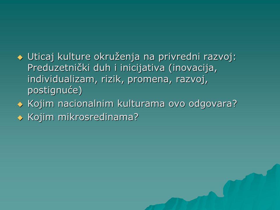 Uticaj kulture okruženja na privredni razvoj: Preduzetnički duh i inicijativa (inovacija, individualizam, rizik, promena, razvoj, postignuće)