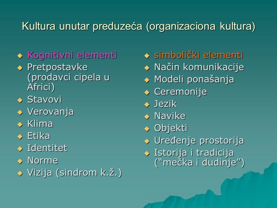 Kultura unutar preduzeća (organizaciona kultura)