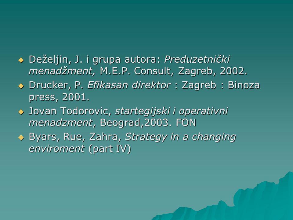 Deželjin, J. i grupa autora: Preduzetnički menadžment, M. E. P