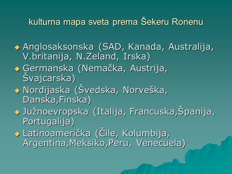 kulturna mapa sveta prema Šekeru Ronenu