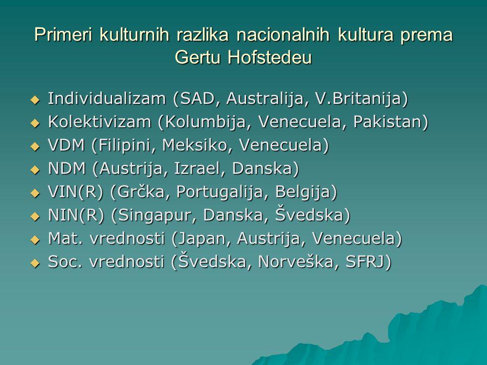 Primeri kulturnih razlika nacionalnih kultura prema Gertu Hofstedeu