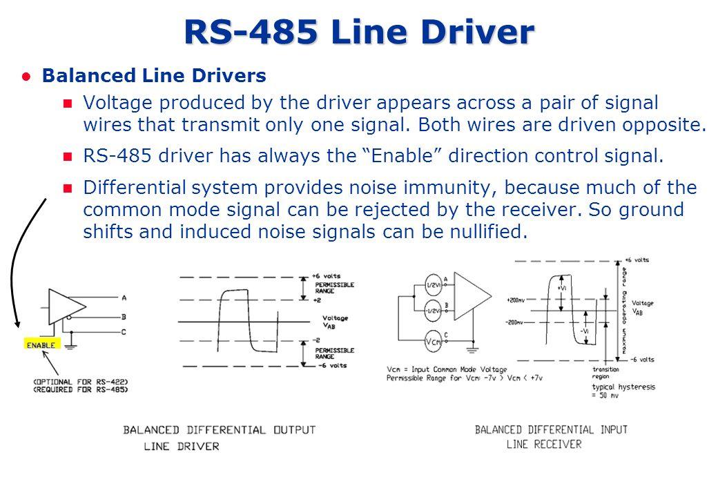 RS-485 Line Driver Balanced Line Drivers