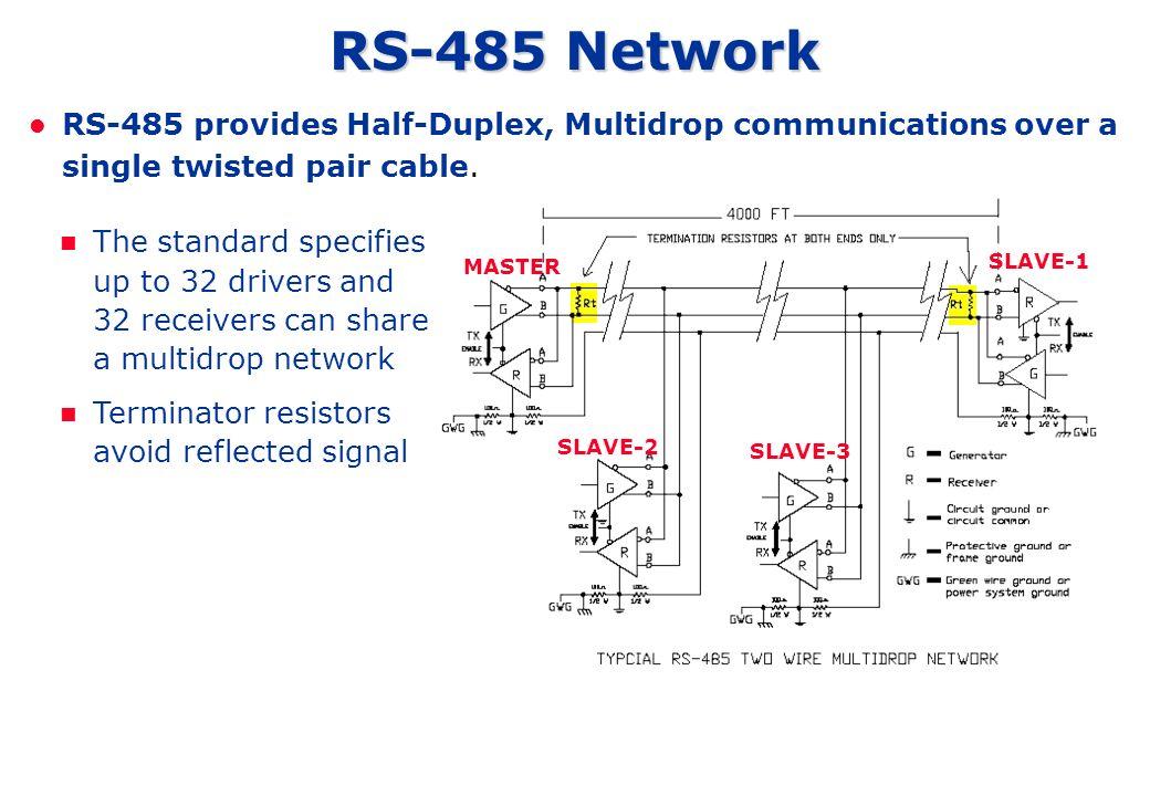 Rs 422 Wiring Diagram - free download wiring diagrams