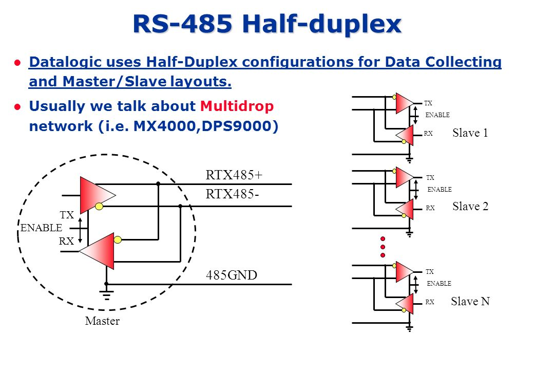 rs485 half duplex wiring explore wiring diagram on the net • rs232 and rs485 fundamental ppt video online rs485 half duplex 2 wire rs485 half duplex