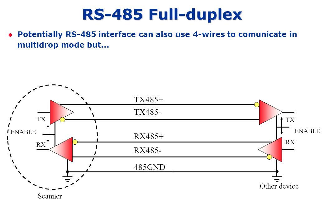 RS-485 Full-duplex TX485+ TX485- RX485+ RX485- 485GND