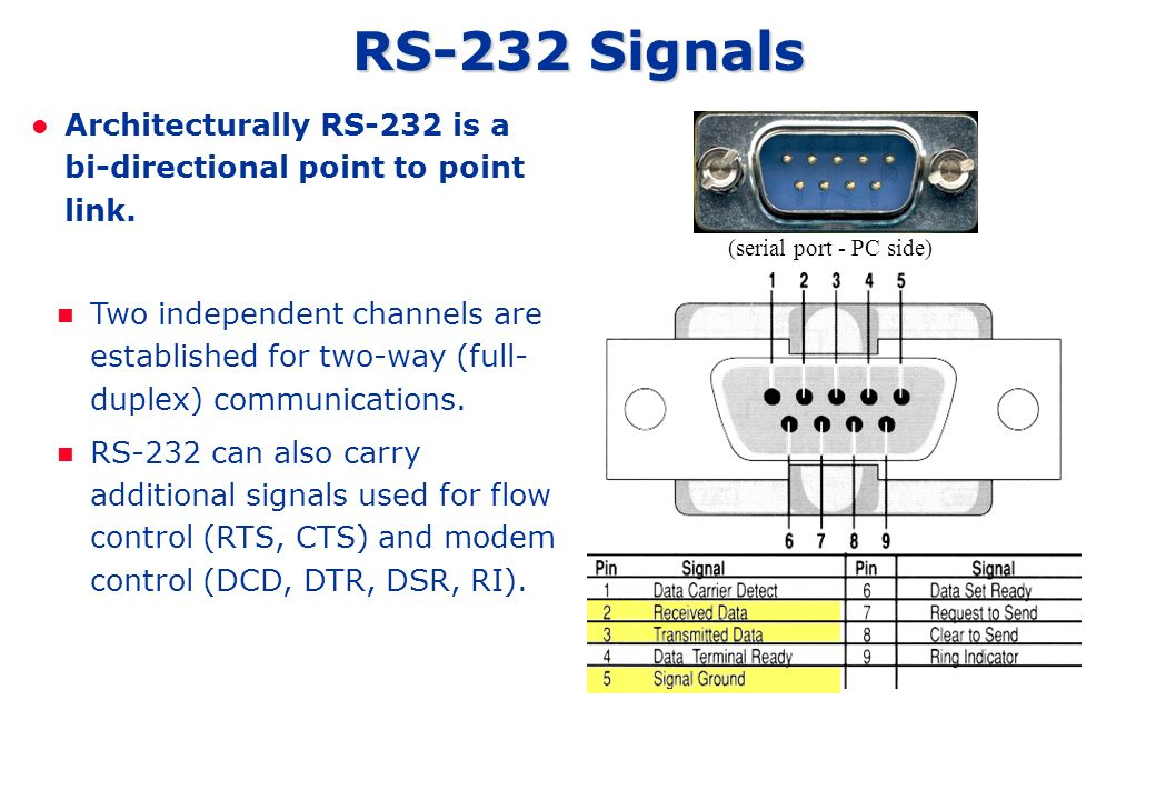 RS-232 Signals Architecturally RS-232 is a bi-directional point to point link. (serial port - PC side)