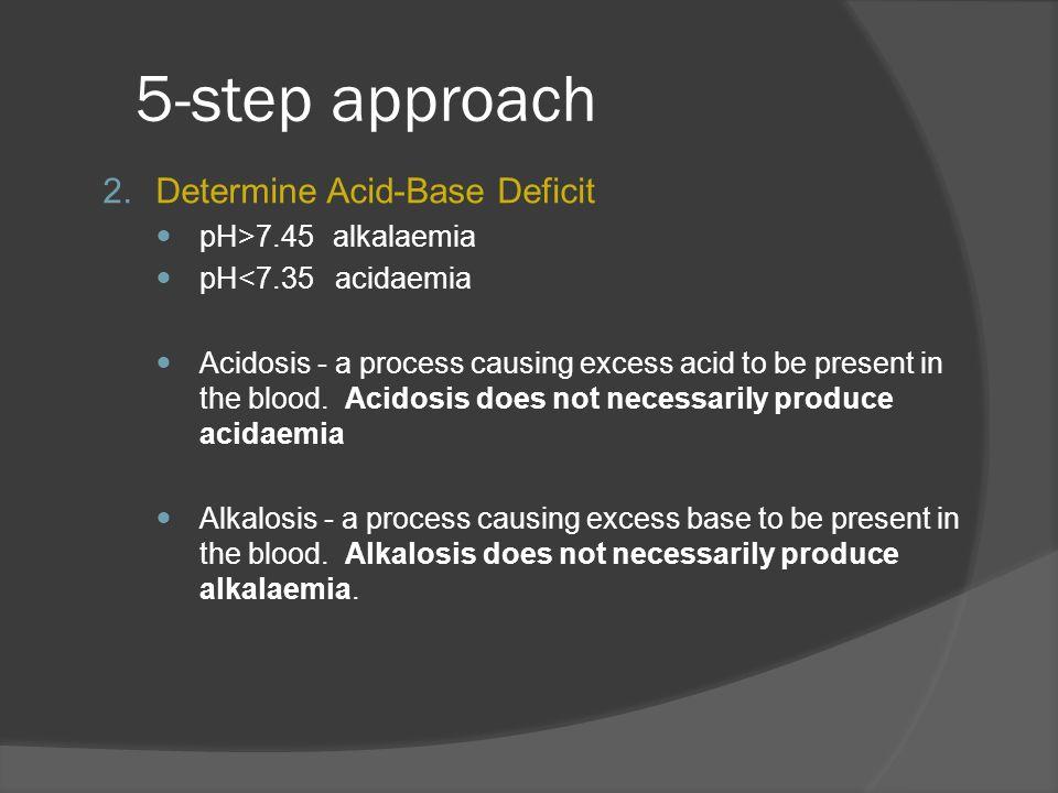 5-step approach Determine Acid-Base Deficit pH>7.45 alkalaemia