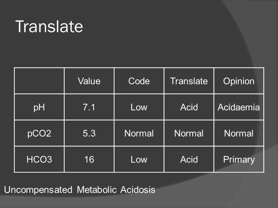 Translate Uncompensated Metabolic Acidosis Value Code Translate