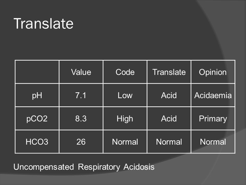 Translate Uncompensated Respiratory Acidosis Value Code Translate